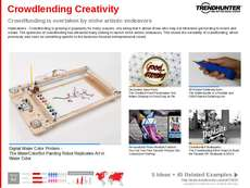 Crowdfunding Trend Report Research Insight 3