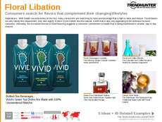 Beverage Branding Trend Report Research Insight 2