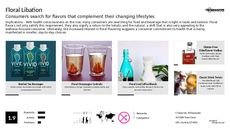 Beverage Flavor Trend Report Research Insight 6
