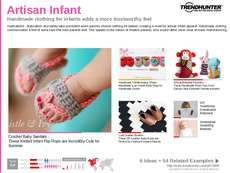 Baby Footwear Trend Report Research Insight 5
