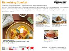 Comfort Food Trend Report Research Insight 2