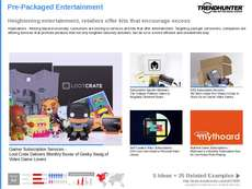 Millennial Entertainment Trend Report Research Insight 2