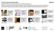 Wearable Device Trend Report Research Insight 2