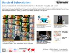 Subscription Trend Report Research Insight 1