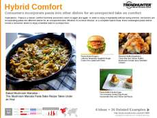 Comfort Food Trend Report Research Insight 3