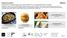 Hybrid Food Trend Report Research Insight 6