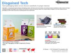 Tech Packaging Trend Report Research Insight 1