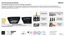 Visual Trend Report Research Insight 6