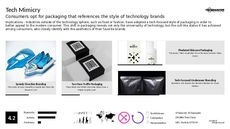 Tech Design Trend Report Research Insight 4