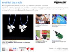 Smart Jewelry Trend Report Research Insight 4