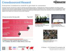 Crowdsource Trend Report Research Insight 7