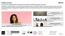 Body Positivity Trend Report Research Insight 4