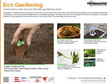 Garden Kit Trend Report Research Insight 2