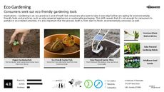 Solar Powered Trend Report Research Insight 6