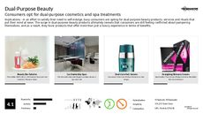 Spas Trend Report Research Insight 8