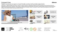 Travel Product Trend Report Research Insight 2