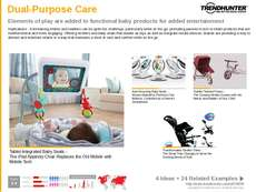 Infant Care Trend Report Research Insight 7