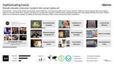 Visual Marketing Trend Report Research Insight 5