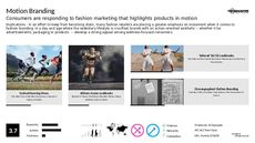 Macho Marketing Trend Report Research Insight 3
