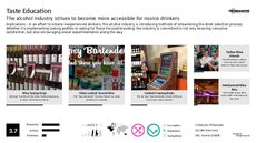 Alcohol Marketing Trend Report Research Insight 3
