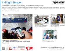 Travel Promotion Trend Report Research Insight 4