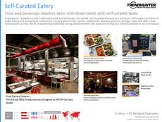 Custom Food Trend Report Research Insight 3