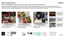 Eatery Trend Report Research Insight 4