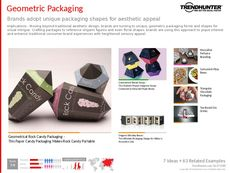 Artistic Packaging Trend Report Research Insight 3