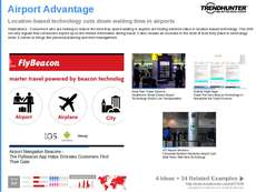 Airport Service Trend Report Research Insight 5