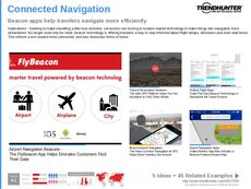 Beacon Marketing Trend Report Research Insight 4