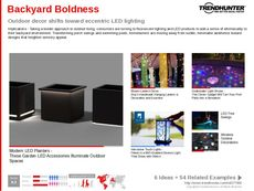 Backyard Trend Report Research Insight 3