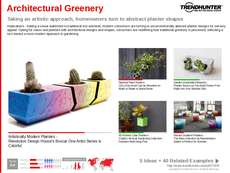 Home Garden Trend Report Research Insight 6
