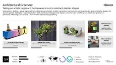 Greenery Trend Report Research Insight 6