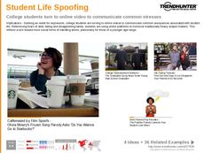 Video Editing Trend Report Research Insight 1