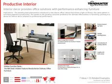 Shared Office Trend Report Research Insight 5