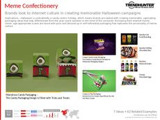 Halloween Candy Trend Report Research Insight 5