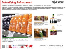 Juice Trend Report Research Insight 4