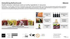Real Food Trend Report Research Insight 2