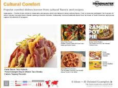 American Food Trend Report Research Insight 4