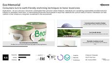 Eco-Conscious Trend Report Research Insight 4