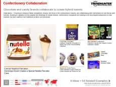 Confectionery Trend Report Research Insight 1