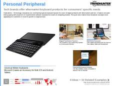 Keyboards Trend Report Research Insight 5