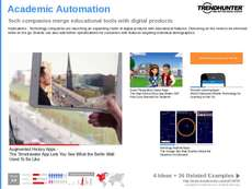 Automation Trend Report Research Insight 5