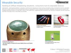 Smart Security Trend Report Research Insight 2