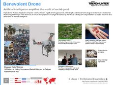Drone Trend Report Research Insight 6