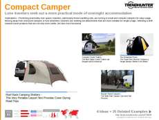 Travel Gear Trend Report Research Insight 6