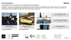 Travel Product Trend Report Research Insight 4