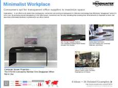 Office Product Trend Report Research Insight 2