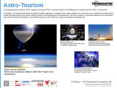 Travel Booking Trend Report Research Insight 2