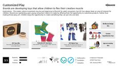 Toy Marketing Trend Report Research Insight 3